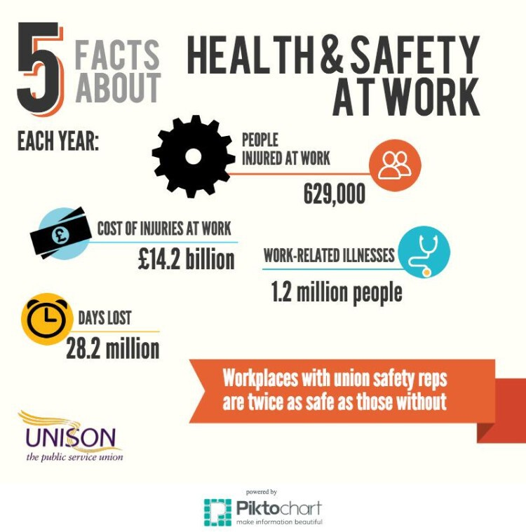 7 Things You Need to Remember about Workplace Safety